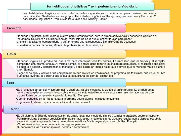 Habilidades linguisticas y su importancia en la vida diaria. Slide 2