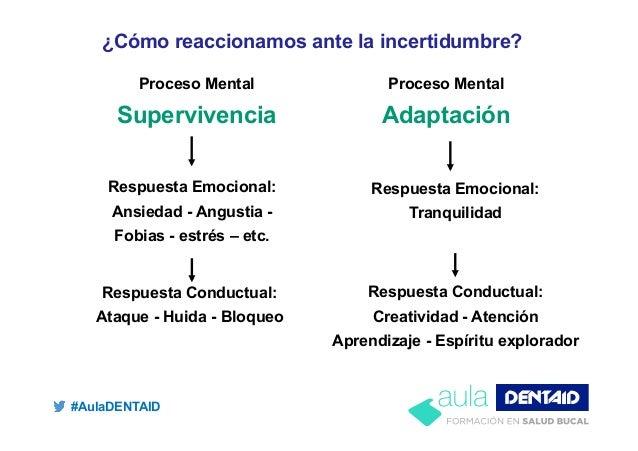 Habilidades para comunicarnos con el paciente de forma efectiva Slide 3