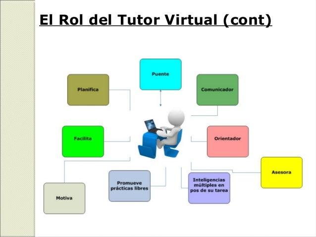 Utilización De Entornos Virtuales De Aprendizaje Para La Formación Docente Virtual Libro Tecnológico En La Web