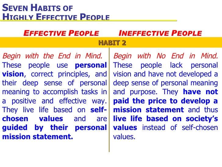 Habit 2