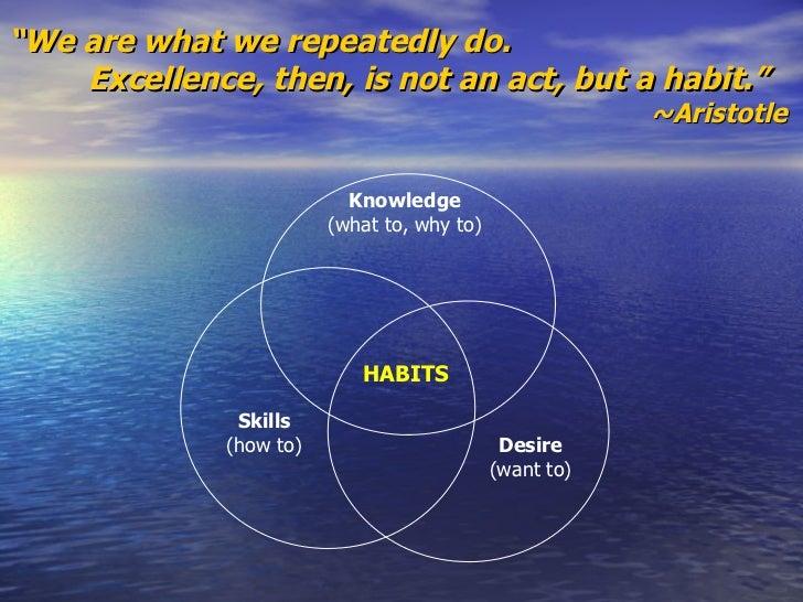 Habit 1   Be Proactive Stephen Covey Slide 2