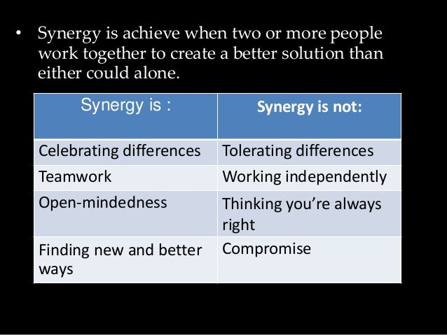 habit 6 synergize The sixth habit of highly effective people is synergize this has a special meaning  for teenagers as they seek to improve family relationships and become good.