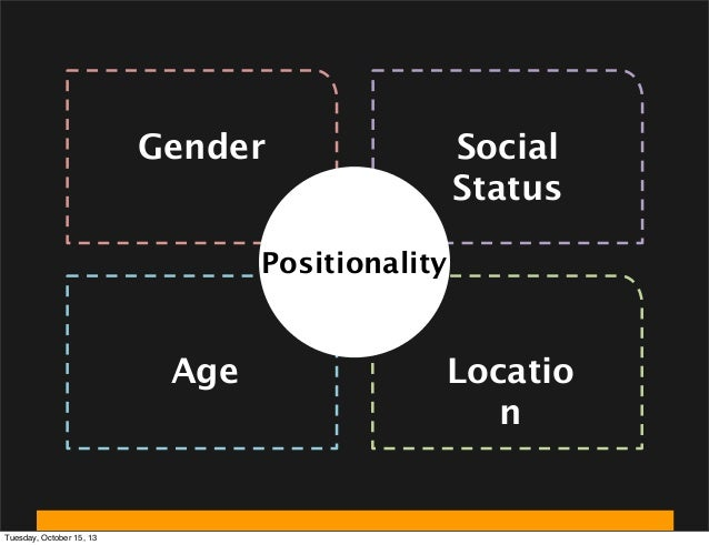 Gender  Social Status  Positionality  Age  Tuesday, October 15, 13  Locatio n