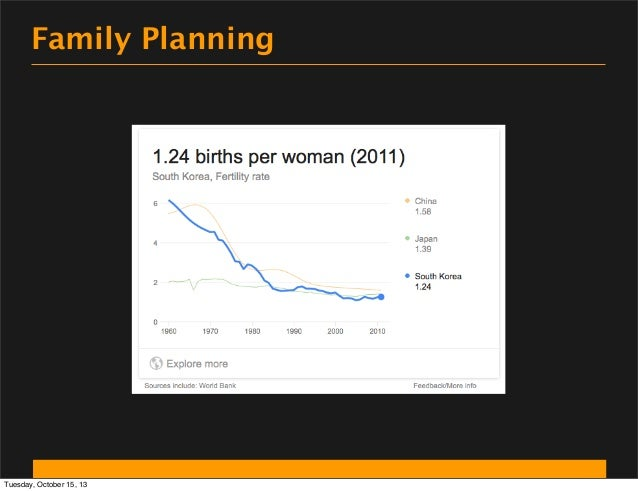 Family Planning  Tuesday, October 15, 13