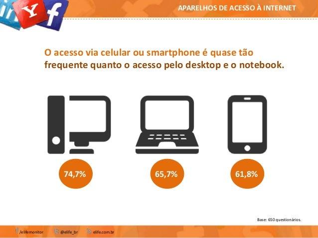 O acesso via celular ou smartphone é quase tãofrequente quanto o acesso pelo desktop e o notebook.74,7% 65,7% 61,8%Base: 6...