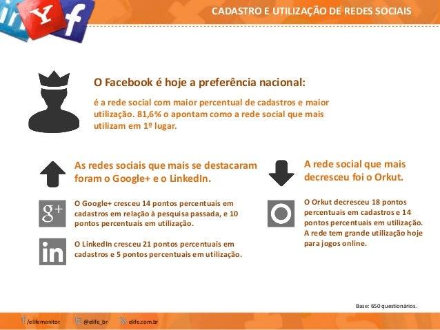 O Facebook é hoje a preferência nacional:é a rede social com maior percentual de cadastros e maiorutilização. 81,6% o apon...