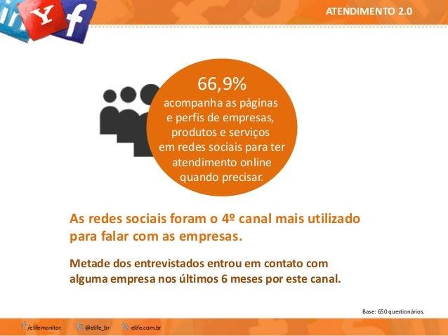 Base: 650 questionários./elifemonitor @elife_br elife.com.brATENDIMENTO 2.0As redes sociais foram o 4º canal mais utilizad...