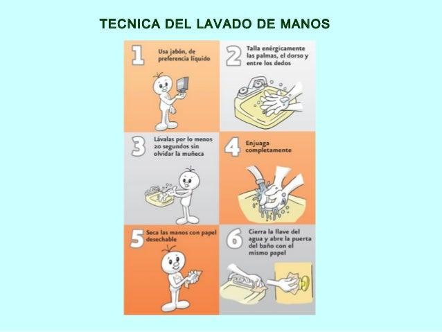 Habitos de higiene for Lavado de manos en la cocina