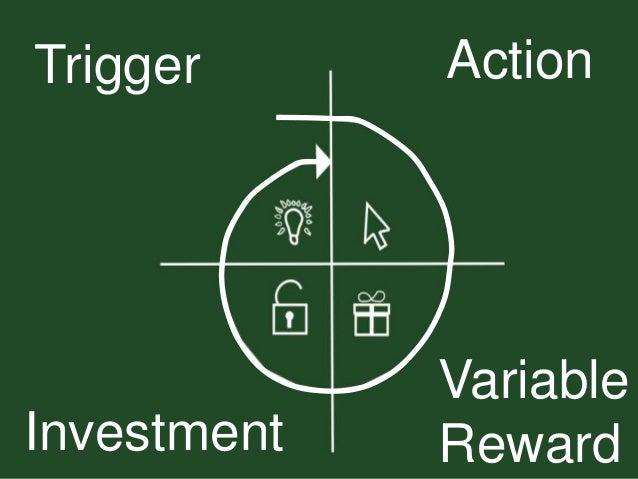 Trigger Action Variable RewardInvestment