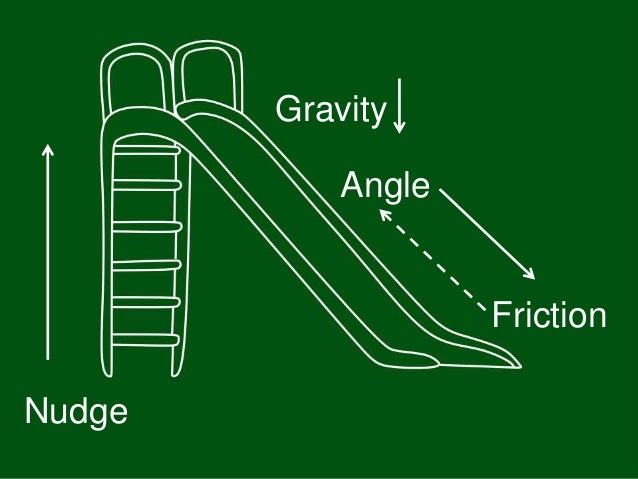 Nudge Gravity Angle Friction