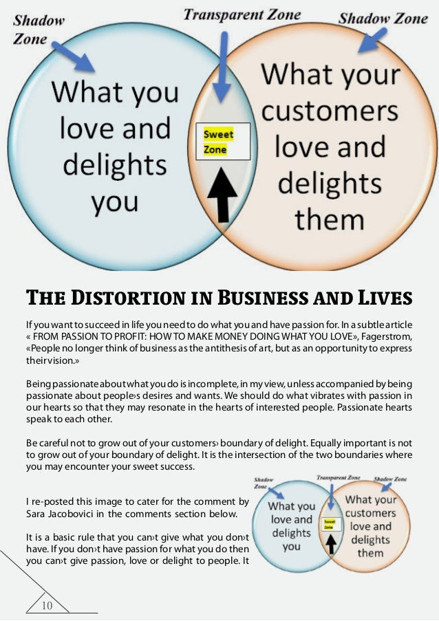 10 The Distortion in Business and Lives Ifyouwanttosucceedinlifeyouneedtodowhatyouandhavepassionfor.Inasubtlearticle « FRO...