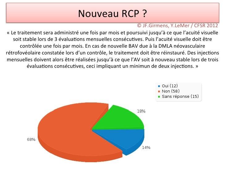 Nouveau RCP ?                                                                                           © JF.Girme...