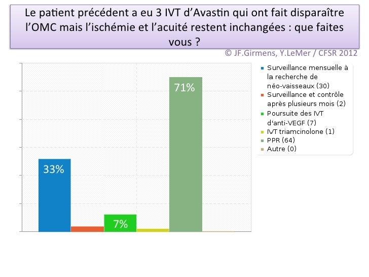 Le pa/ent précédent a eu 3 IVT d'Avas/n qui ont fait disparaître l'OMC mais l'ischémie et ...