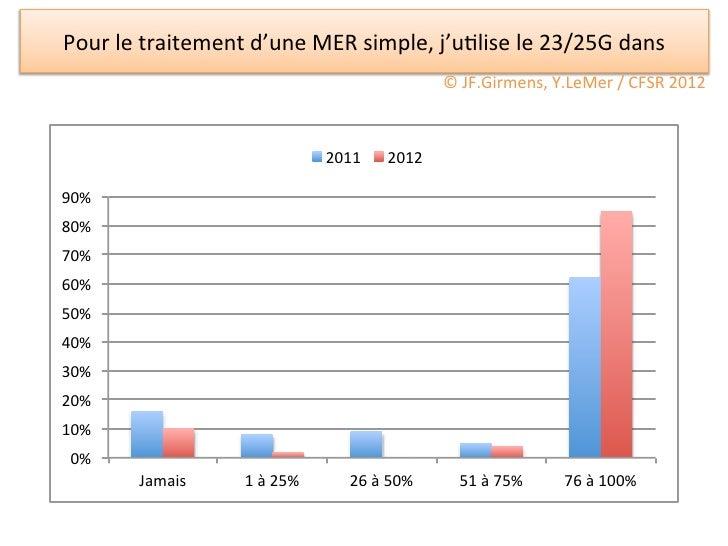 Pour le traitement d'une MER simple, j'u/lise le 23/25G dans                                        ...
