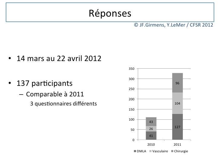 Réponses                                                      © JF.Girmens, Y.LeMer / CFSR 2012 • 14 mars...