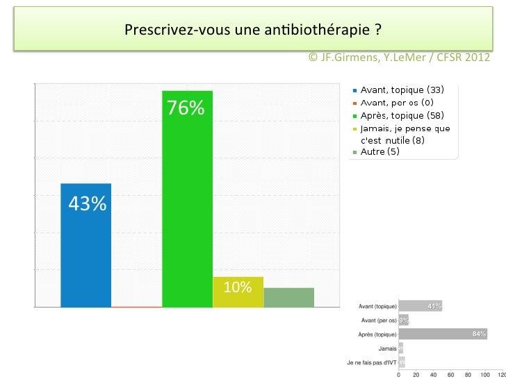 Prescrivez-‐vous une an/biothérapie ?                                              © JF.Girmens, Y.LeMer /...