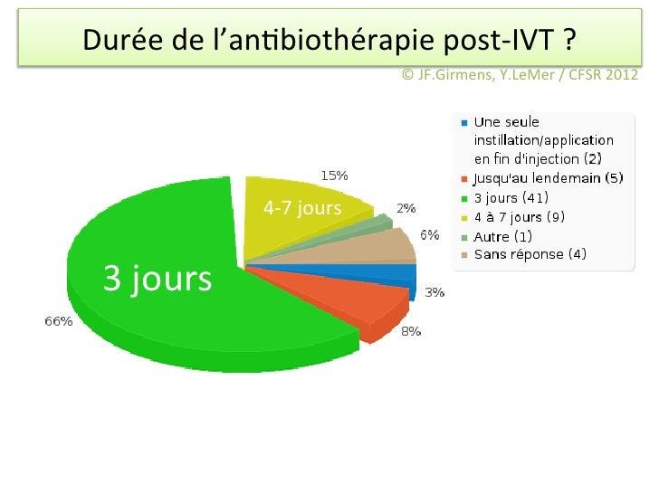 Durée de l'an/biothérapie post-‐IVT ?                                         © JF.Girmens, Y.LeMer / C...
