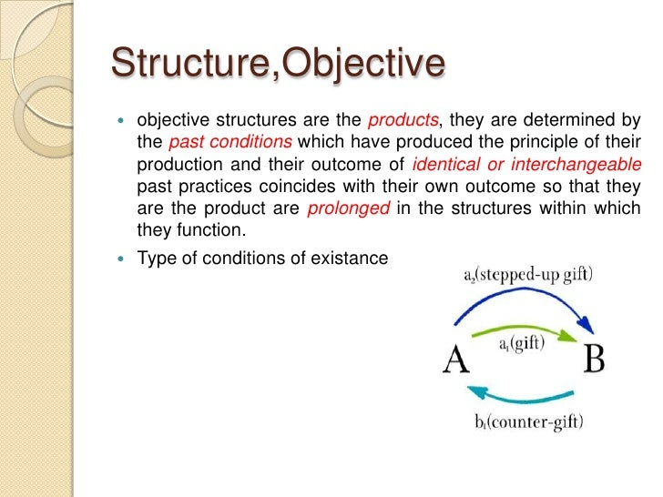 Structure,Objective   objective structures are the products, they are determined by    the past conditions which have pro...