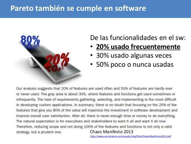 22 Chaos Manifesto 2013 http://www.versionone.com/assets/img/files/ChaosManifesto2013.pdf De las funcionalidades en el sw:...