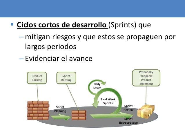 69  Ciclos cortos de desarrollo (Sprints) que –mitigan riesgos y que estos se propaguen por largos periodos –Evidenciar e...