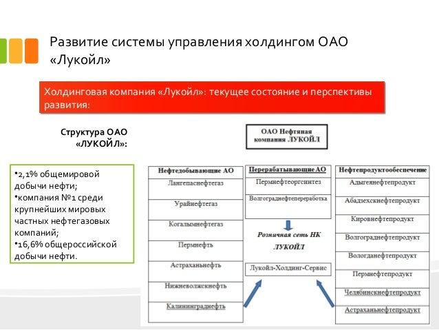 дипломная презентация по управлению организацией