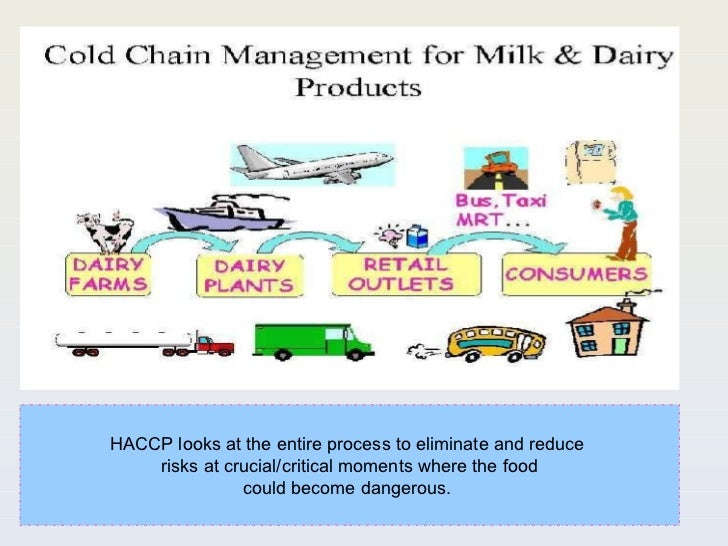 HACCP looks at the entire process to eliminate and reduce  risks at crucial/critical moments where the food could become d...