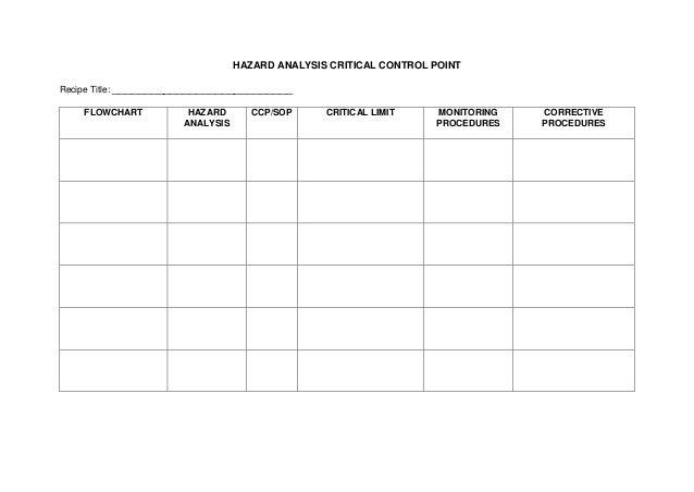 Blank chart Unit Circle Slideshare Haccp Chart Blank
