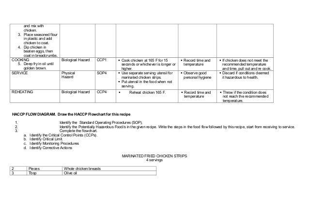 HACCP chart sample