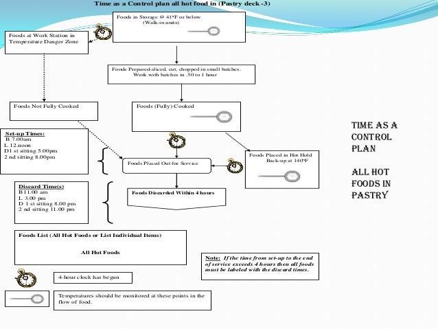 Download Thermometer Calibration Log | Gantt Chart Excel ...
