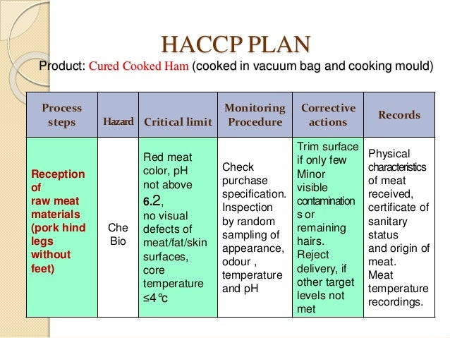 haccp plan in meat industry. Black Bedroom Furniture Sets. Home Design Ideas