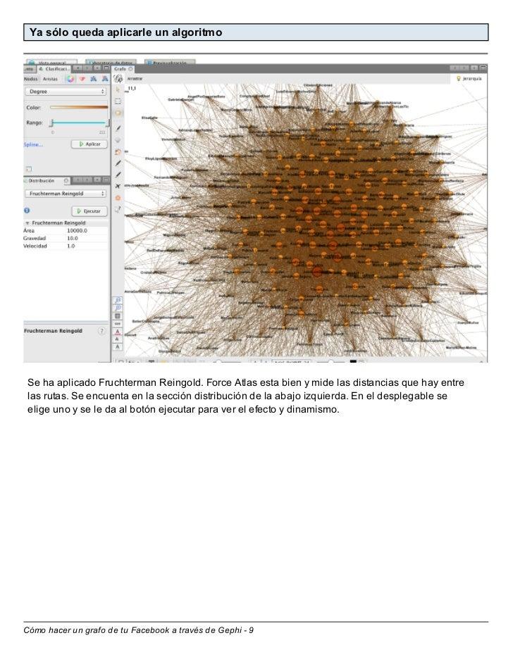 Ya sólo queda aplicarle un algoritmo Se ha aplicado Fruchterman Reingold. Force Atlas esta bien y mide las distancias que ...