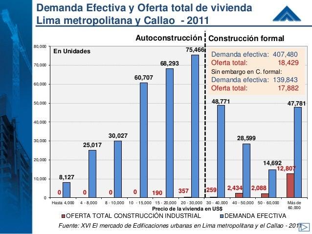 Hacia d nde va el sector inmobiliario for Casas de embargo bbva