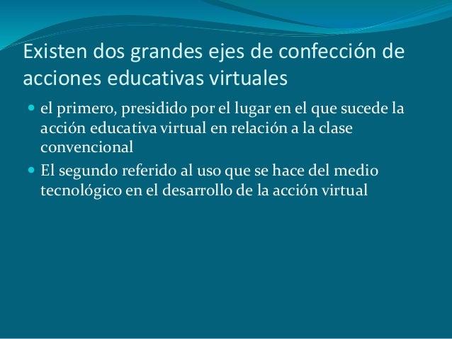 En el segundo eje que se refiere al uso que se hace del medio tecnológico en el desarrollo de la actividad en un aula virt...