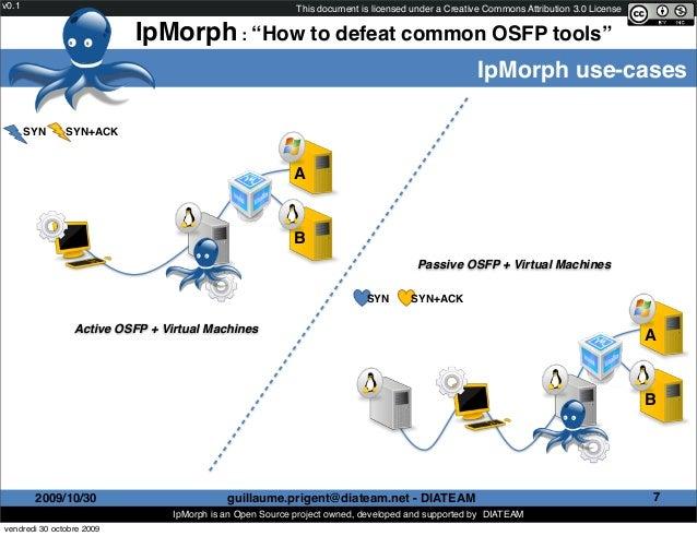 Hack lu 09 ip-morph