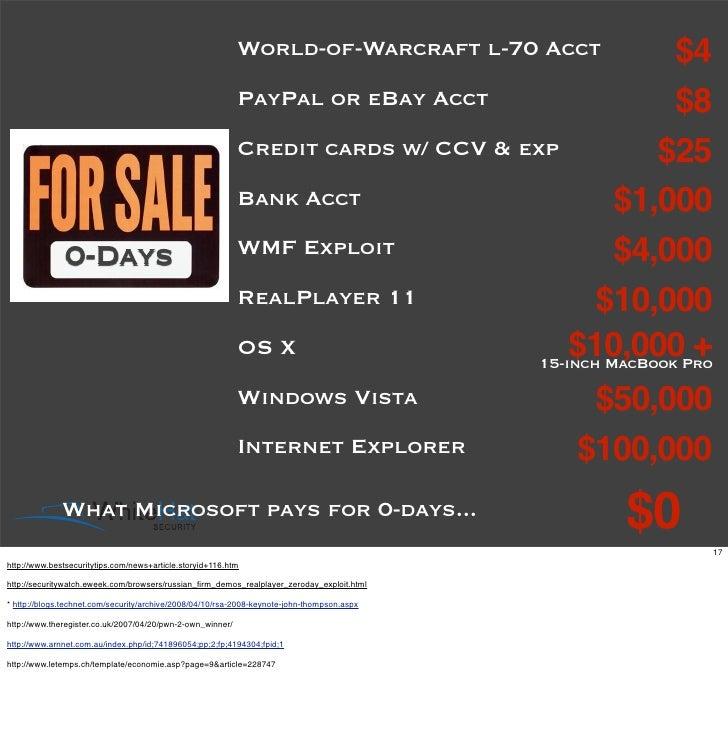 Hack In The Box (Dubai) 04172008