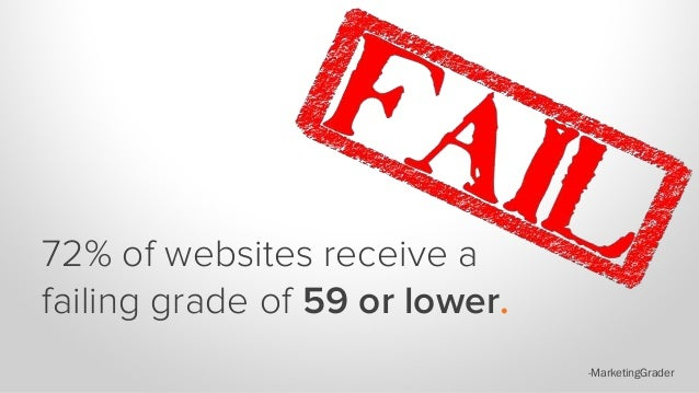 72% of websites receive a failing grade of 59 or lower. -MarketingGrader