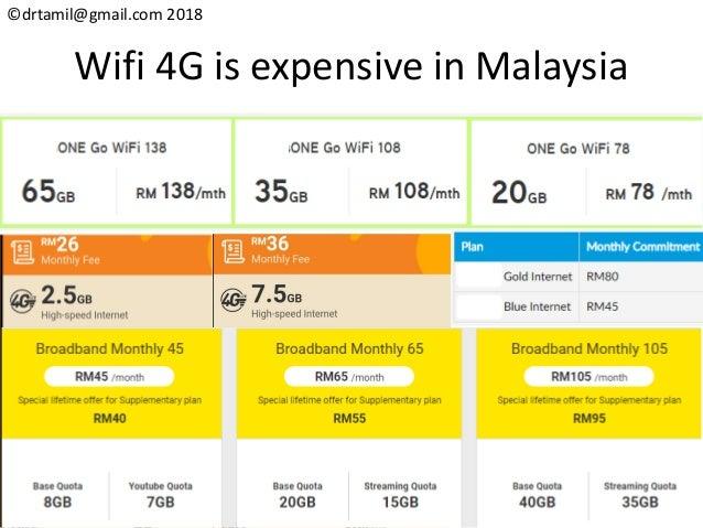 Hack#28 Cheap 4GLTE wifi hotspot for Malaysia
