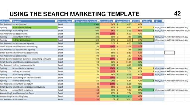 Hack a seo plan in 90 min by In Marketing We Trust – Seo Plan Template
