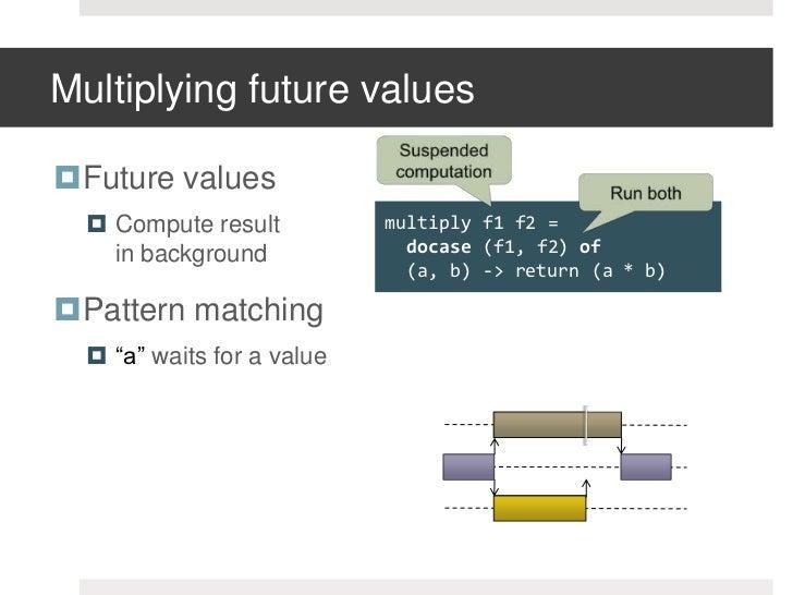 Docase notation for Haskell Slide 3
