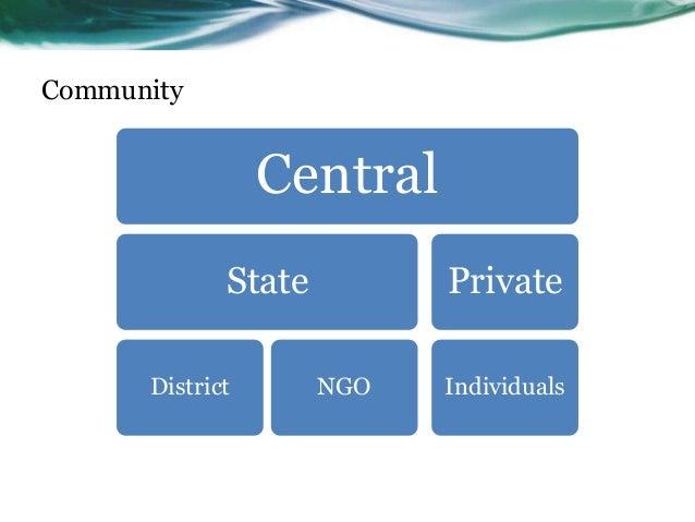 Citizen Engagement & Rewards          Engagement                         Online                        (Website,          ...