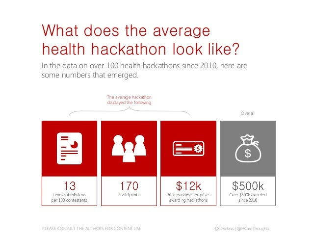 The Rise Of The Health Hackathon 6 Insights From Hackathons Around T