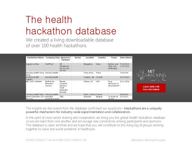 The Rise of the Health Hackathon: 6 Insights from Hackathons Around the World Slide 2