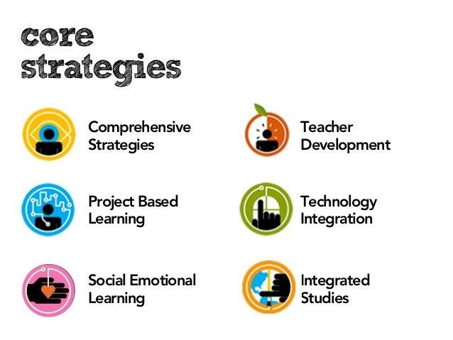 corestrategies    Comprehensive      Teacher    Strategies         Development    Project Based      Technology    Learnin...