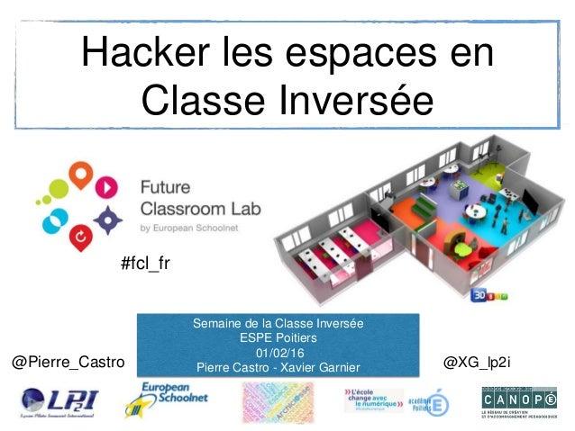 Hacker les espaces en Classe Inversée Semaine de la Classe Inversée ESPE Poitiers 01/02/16 Pierre Castro - Xavier Garnier ...