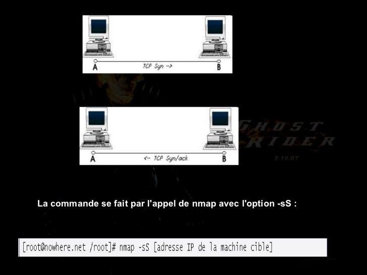 La commande se fait par l'appel de nmap avec l'option -sS: