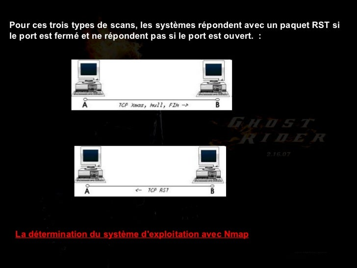 Pour ces trois types de scans, les systèmes répondent avec un paquet RST si le port est fermé et ne répondent pas si le po...