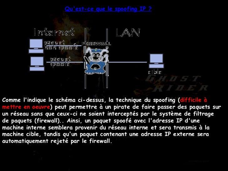 Qu'est-ce que le spoofing IP ? Comme l'indique le schéma ci-dessus, la technique du spoofing ( difficile à mettre en oeuvr...