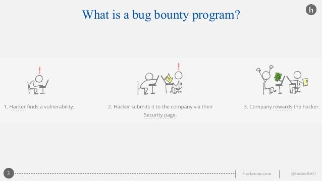 5 Reasons NOT To Start a Bug Bounty Program: Real Talk with HackerOne