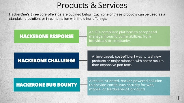 HackerOne Product Webinar Intro Slides: High-Level Overview of Bug Bo…