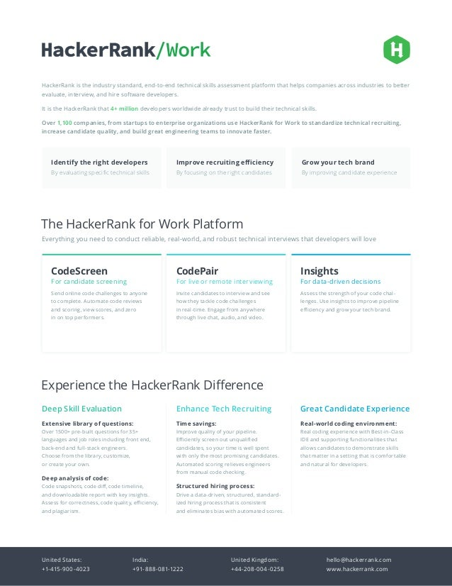 HackerRank for Work Overview